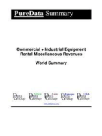 Commercial + Industrial Equipment Rental Miscellaneous Revenues World Summary