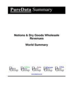 Notions & Dry Goods Wholesale Revenues World Summary