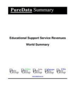 Educational Support Service Revenues World Summary