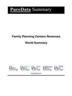 Family Planning Centers Revenues World Summary