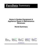 Home & Garden Equipment & Appliance Repair & Maintenance Revenues World Summary