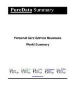 Personal Care Service Revenues World Summary