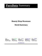 Beauty Shop Revenues World Summary