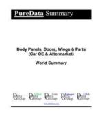 Body Panels, Doors, Wings & Parts (Car OE & Aftermarket) World Summary