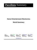 Home Entertainment Electronics World Summary