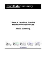 Trade & Technical Schools Miscellaneous Revenues World Summary