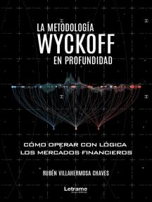 La Metodología Wyckoff en Profundidad: Cómo operar con lógica los mercados financieros
