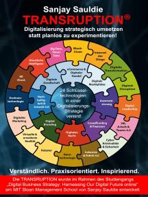 TRANSRUPTION - Digitalisierung strategisch umsetzen: statt planlos zu experimentieren!