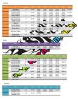 Rezultate Cupa Garage Racing 2011 Free download PDF and Read online