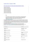 system-error-codes-msdn Free download PDF and Read online